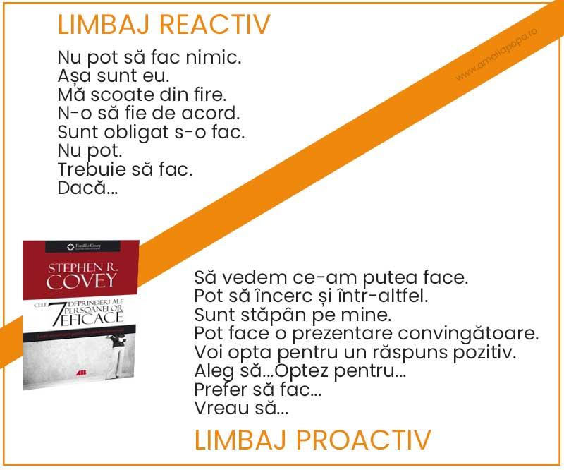proactiv-reactiv